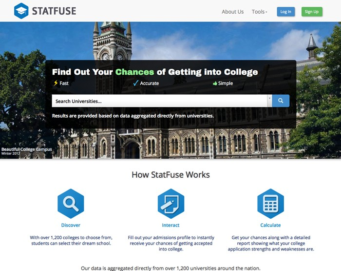 Statfuse-College-made-easy