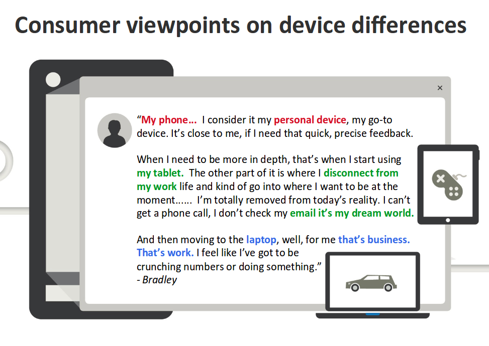 consumer viewpoint on device